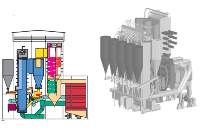 how to run a coal fired boiler at the best efficiency